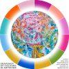 Bloomtree Colourwheel Aug20